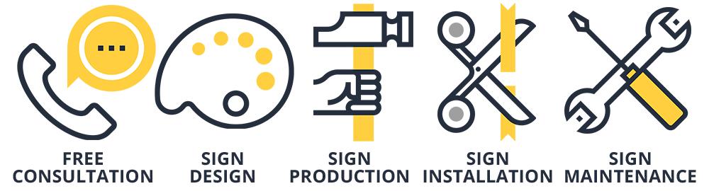 Full-Service Sign Company